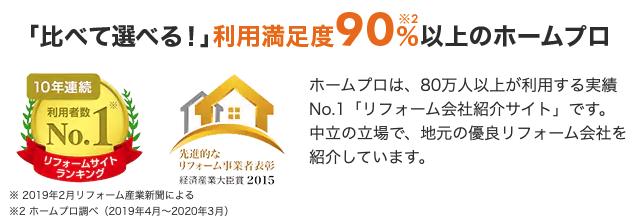 ホームプロ 利用者満足度 90%以上
